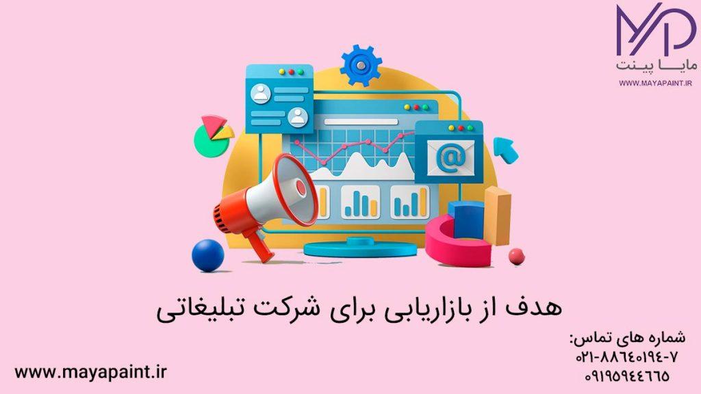 هدف از بازاریابی برای شرکت تبلیغاتی